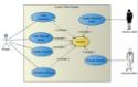 usecasediagram