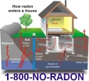 how_radon_enters_home_with_phone
