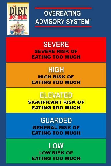 overeating_advisory_system_web
