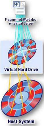 virtualization_strategy