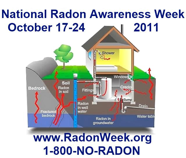 national_radon_week_2011_october_17_24