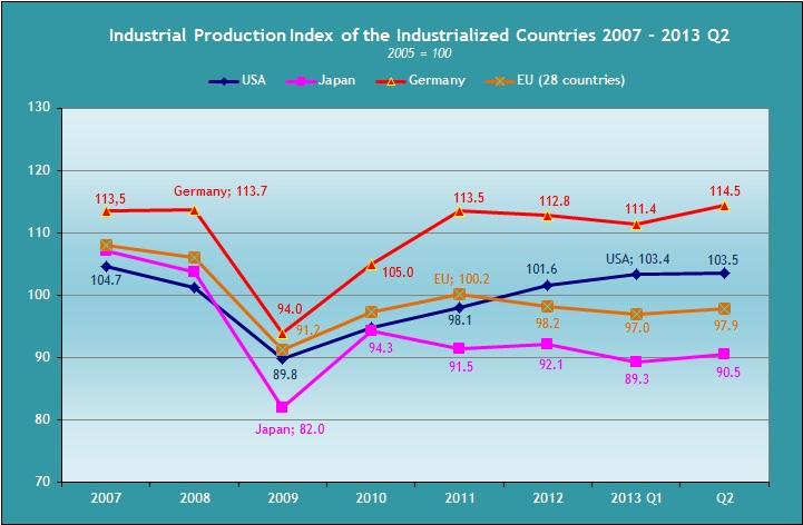 industrial pcs worldwide outlook